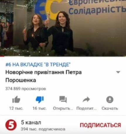 Европейская Солидарность и Порошенко пролетели со своим поздравлением с Новым годом
